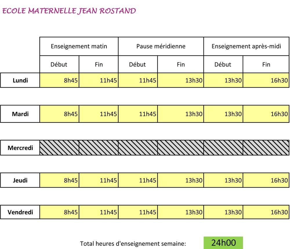 planning jean rostand